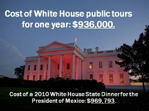 White House Costs