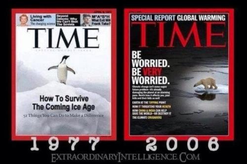 Time Ice Age 1977 Global Warming 2008