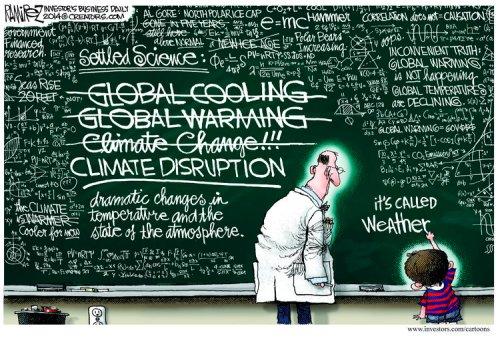 climate-disruption